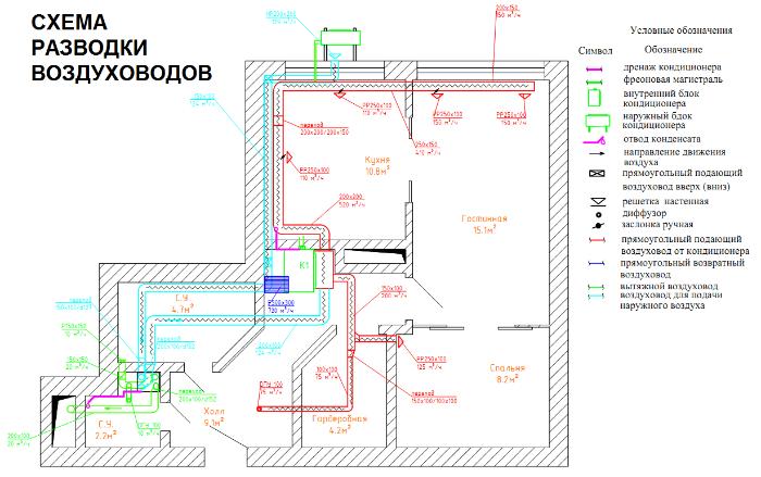 ventilyatsiya-kvartiry-1