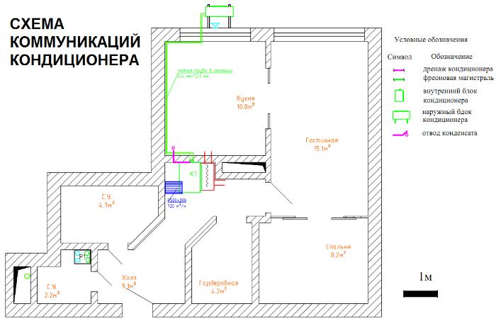 ventilyatsiya-kvartiry-2