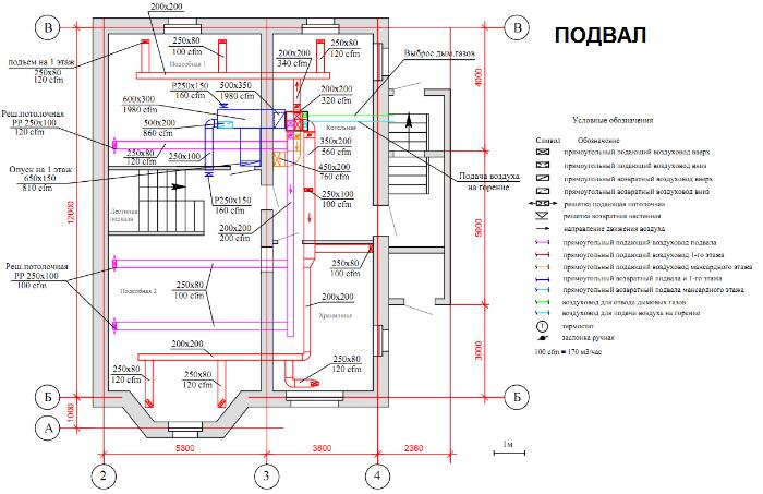 vozdushnoe-otoplenie-proekt-1