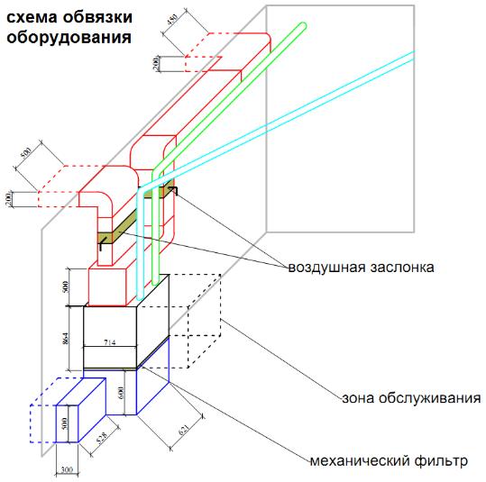 proekt_vozdushnoe_otoplenie-5